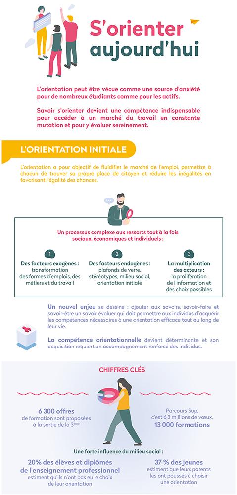 Infographie_V8